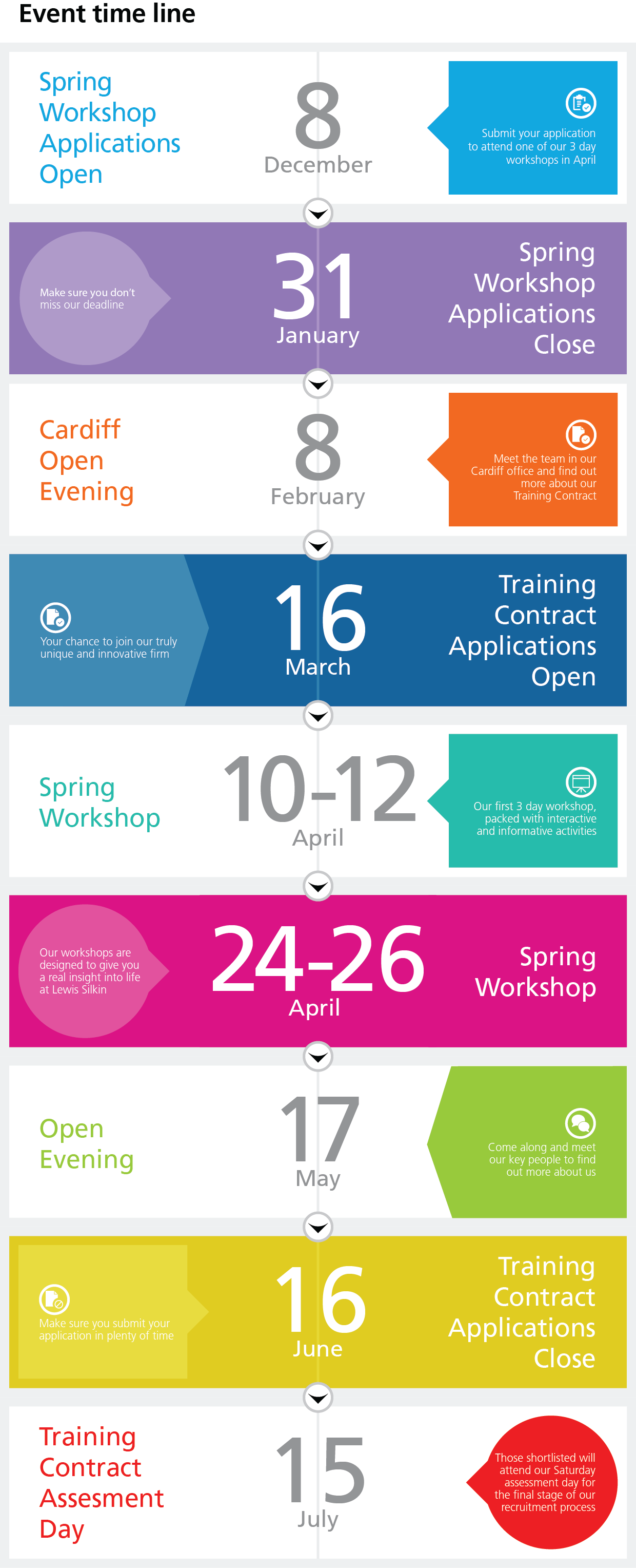 Lewis Silkin Trainee application Timeline_Graphic 19 01 2017